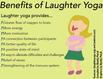 Laughter Yoga Graphic